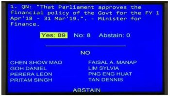 WP votes NO to the announcement of GST hike in 2021-2025